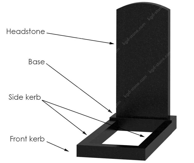 Single gravestone headstone figured granite monuments components black granite Russia